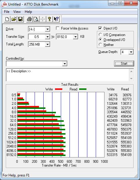 Kingston SM2280S3 240GB ATTO