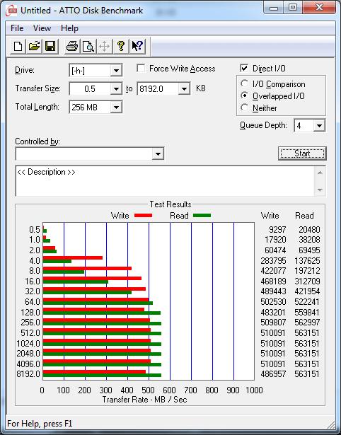 Micron M600 mSATA 256GB ATTO