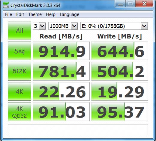 OWC ThunderBay 4 Mini Win7 TBolt 2 CDM