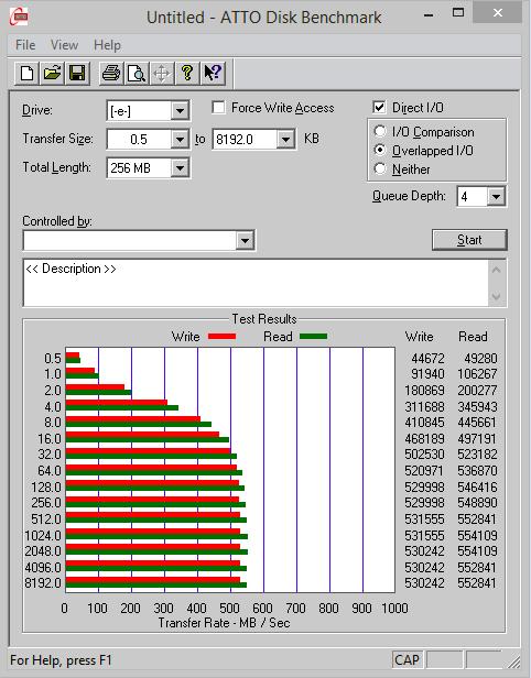 Samsung 850 EVO 120GB ATTO