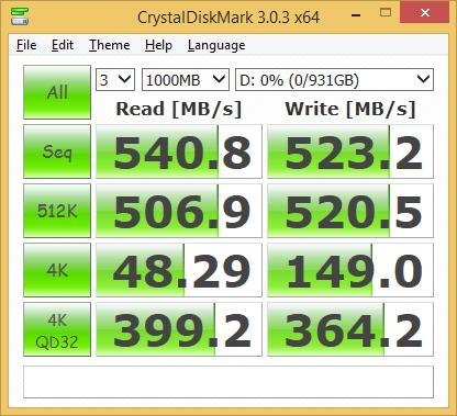 Samsung 850 EVO 1TB CDM