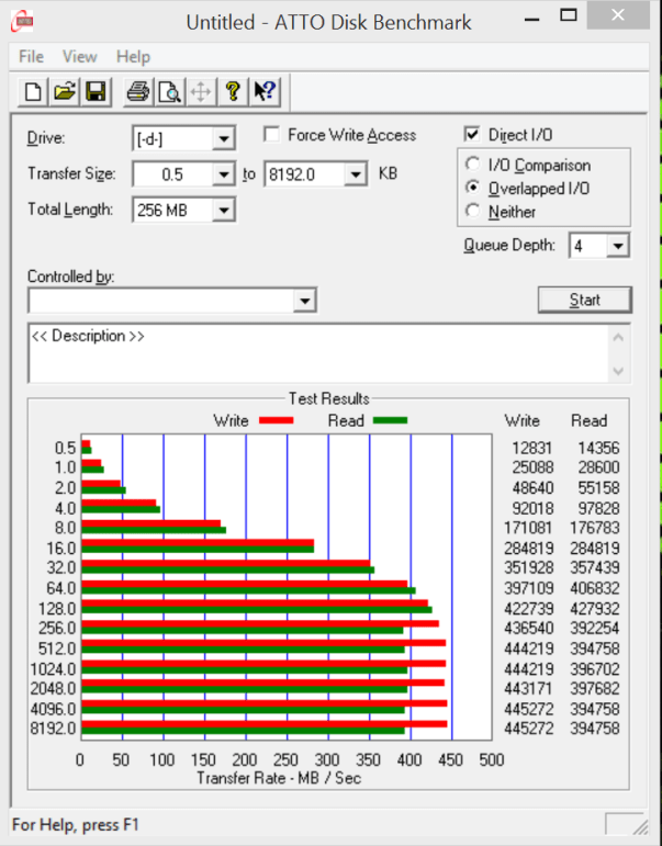 Samsung T1 External SSD (1TB) ATTO
