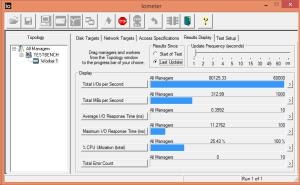 Crucial BX100 500GB Iometer Max IOPS Write