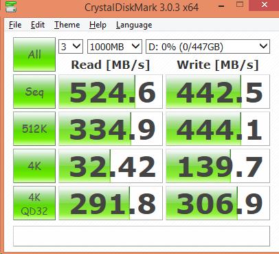 PNY CS2111 XLR8 480GB CDM