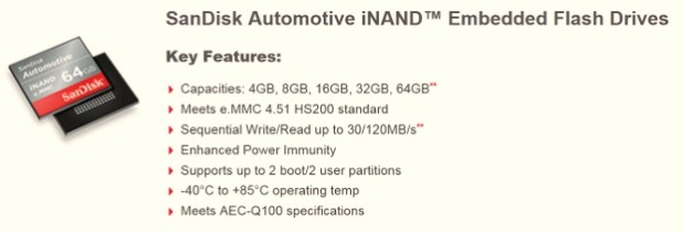 SanDisk automotive iNAND specs