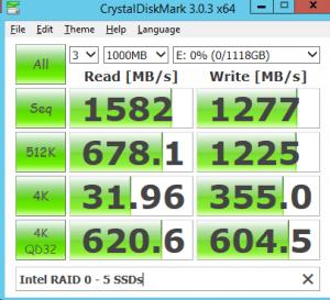 Intel RAID 0 - 5 SSDs