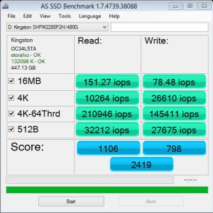 Kingston HyperX Predator M.2 PCIe SSD RAID 0 AS SSD IOPS