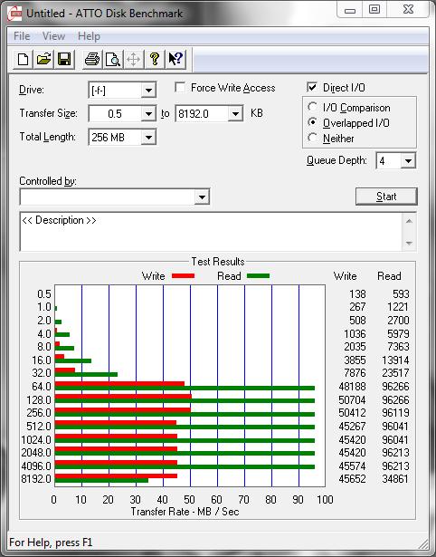 Kingston SDXC Memory Card Bench-2