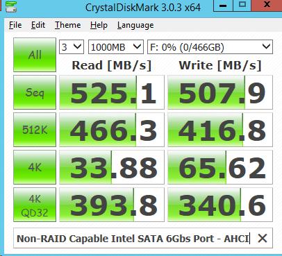 Non-RAID Capable Intel SATA 6Gbs Port - AHCI