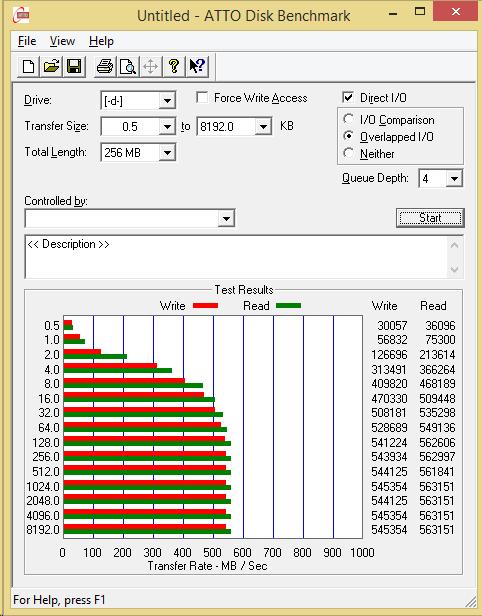 Kingston HyperX Savage 240GB ATTO