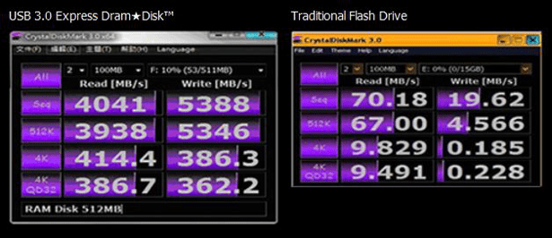 SuperTalent DramDisk comparison