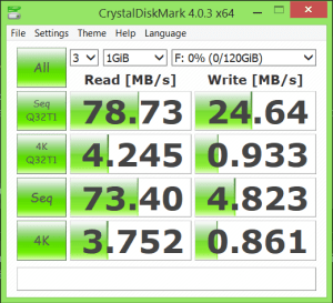 Samsung EVO Plus 128GB mSDXC Card CDM