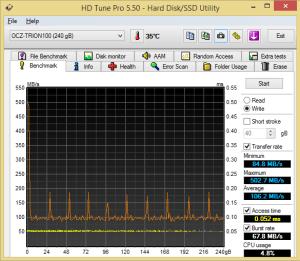 Trion 100 240GB HDTune