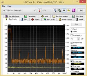 Trion 100 960GB HDTune