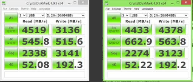Samsung SM951 RAID Crystal Diskmark Scores