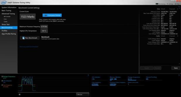 TSSDR Z170 Test Bench Z170 Intel Extreme Tuning Utility Test 2