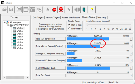 Intel 750 NVMe RAID X3 Iometer 5.3GBs Read