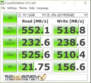 NovaChips 8TB SSD Crystal DiskMark Result WM