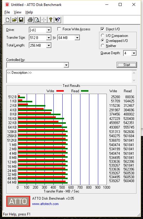 OCZ Trion 150 960GB SSD ATTO