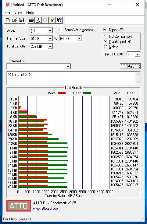 OCZ RD400 1TB ATTO