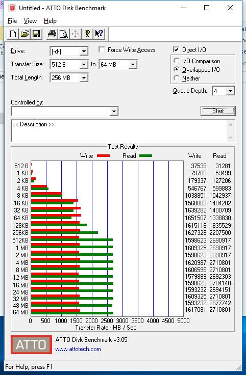 OCZ RD400 512GB ATTO