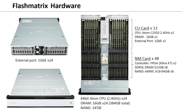 Flashmatrix hardware