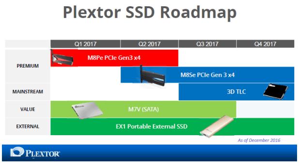 plextor-ssd-roadmap