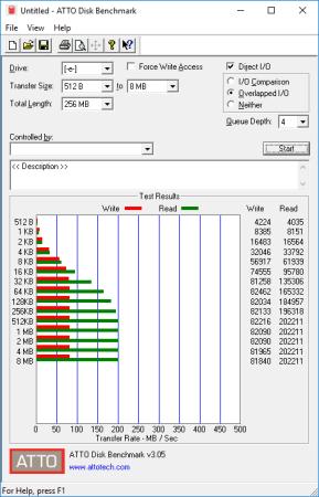 Apricorn Aegis Secure key 3z 64GB Test 3