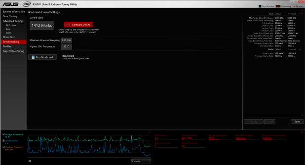 Asus 5GHZ Result Intel Xtreme 1412