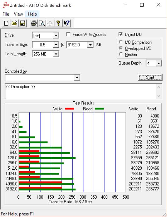 Kingston Ultimate GT 2TB Flash Drive ATTO