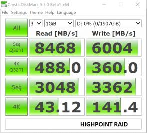 Highpoint SSD7101 Toshiba RD400 HP RAID 0 CDM