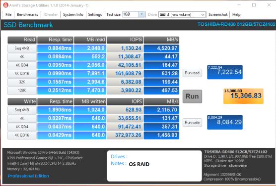Highpoint SSD7101 Toshiba RD400 RAID 0 Anvil