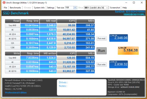 1TB SanDisk Ultra 3D Anvil