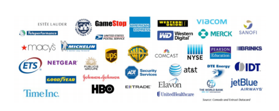 Companies that support the proposed UI