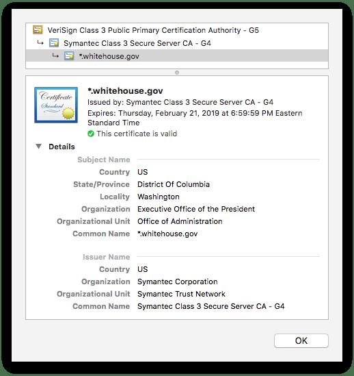 Whitehouse SSL certificate