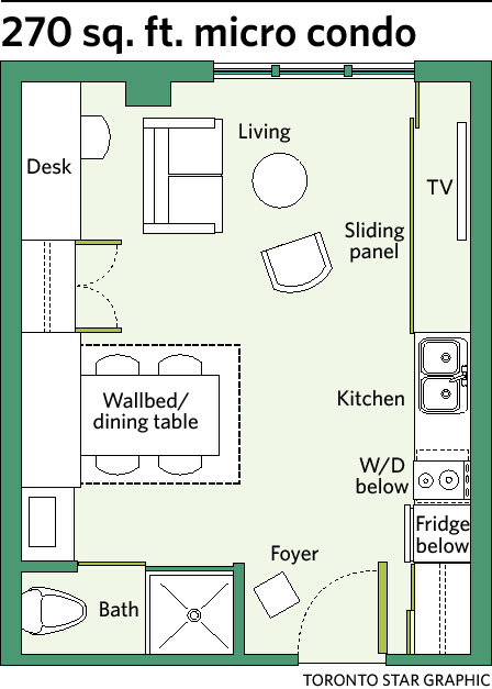 270 square feet of home sweet home Thats life in