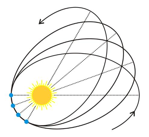Newton's theory of Gravity