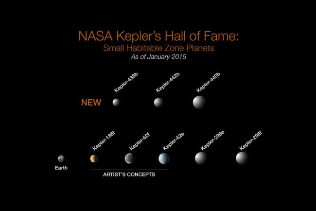 Artist's depiction of the 8 Earthlike planets confirmed by Kepler.