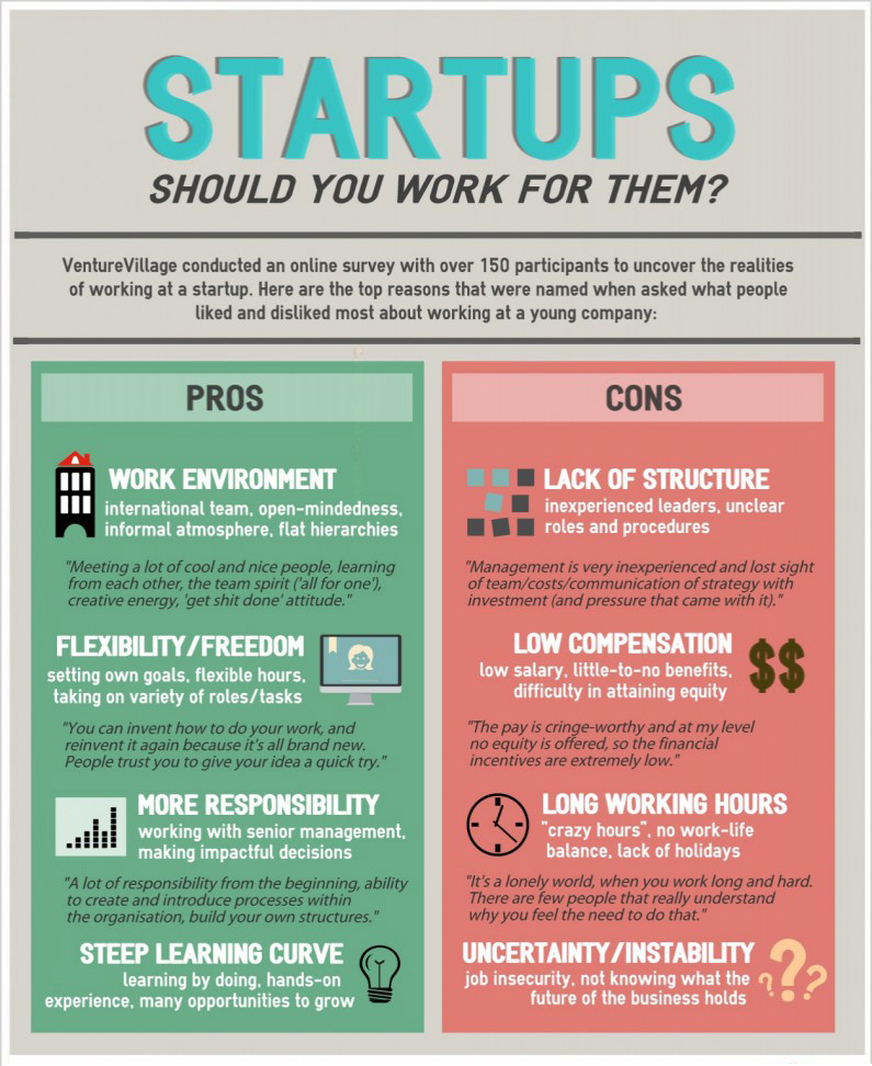 Pros And Cons Of Working At A Startup [Startup ...