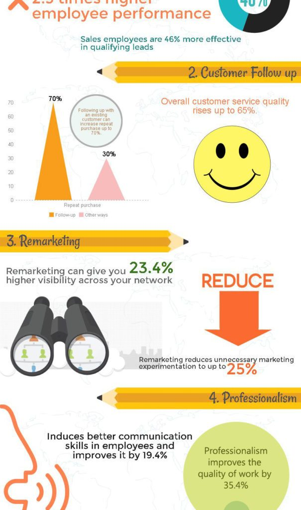 Growth-Hacking-info-graphic