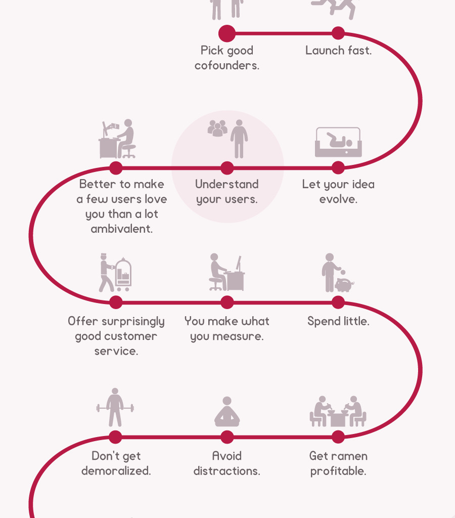 startup survival guide