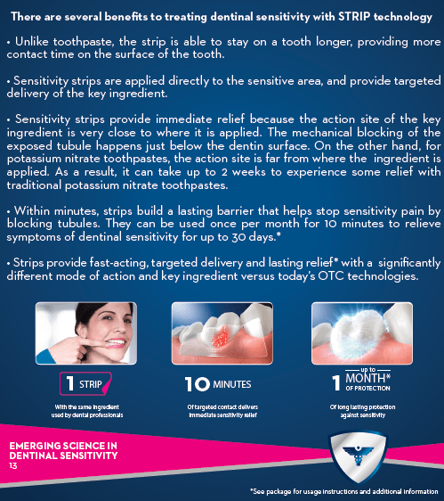 Sensitive Tooth Sufferers Your Sensitivity Nightmares Are Over Thanks to Crest Sensi Stop-Strips