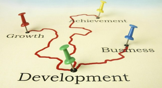 Business Environment BEST MCQs With Answers