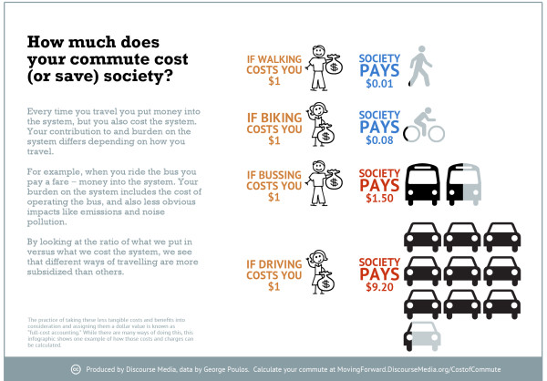 Money troubles? You've got to spend money (on cycling infrastructure) to make money