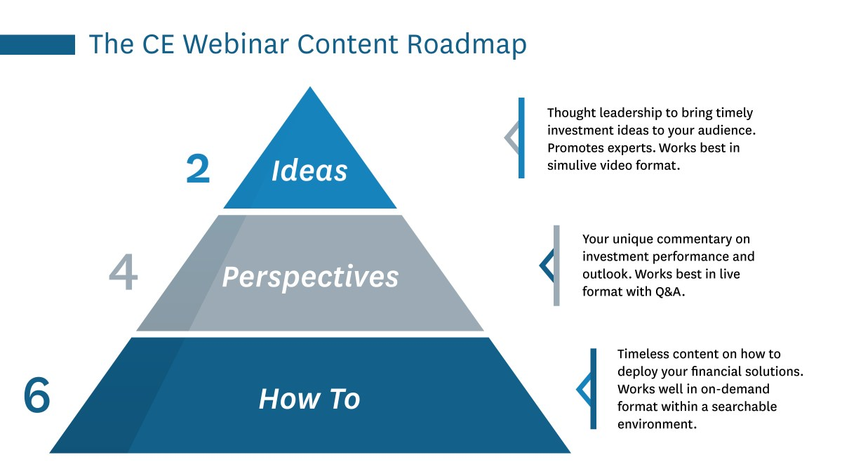 The CE Webinar Content Roadmap