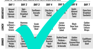 Meal Plan with Check Mark