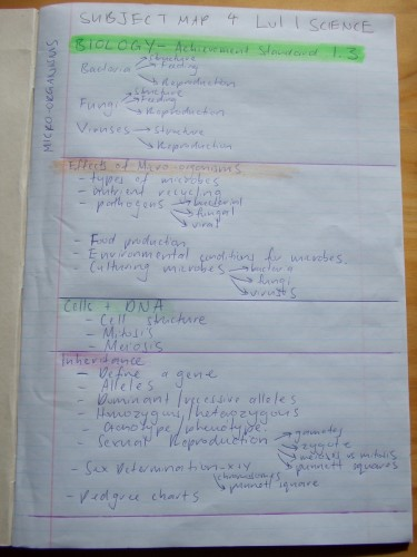 Subject Map Example - Biology