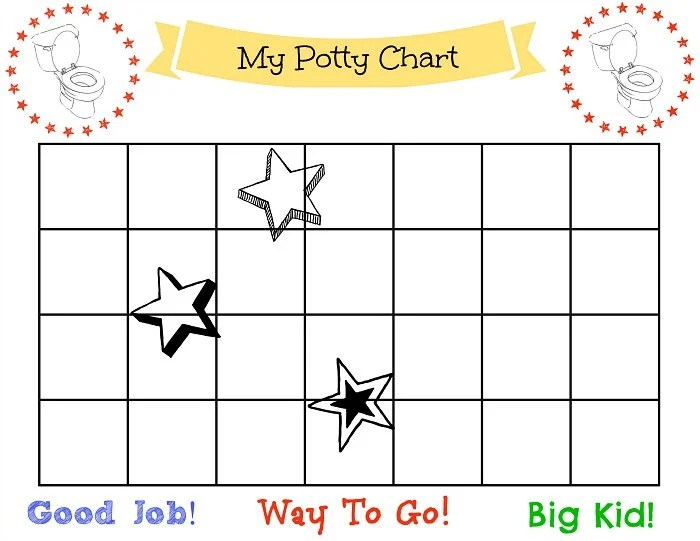 photograph relating to Free Printable Potty Training Charts identified as 5 Potty Performing exercises Principles For Good results + Absolutely free Printable