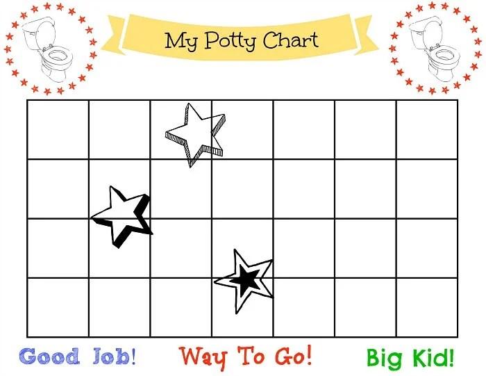 Free Printable Potty Training Chart Stars