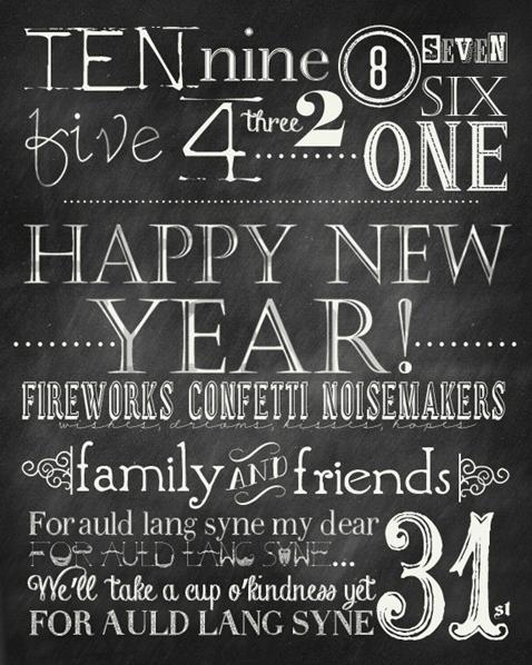 New Year Chalkboard Sign